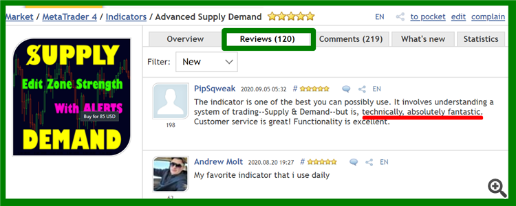 review for Advanced Supply and Demand