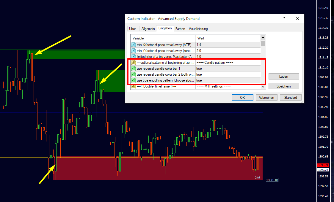 Advanced Supply and Demand zones with ENGULFING BARS pattern