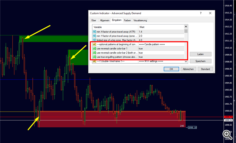 Supply and Demand zones with ENGULFING BARS pattern