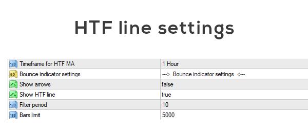 HTF line settings