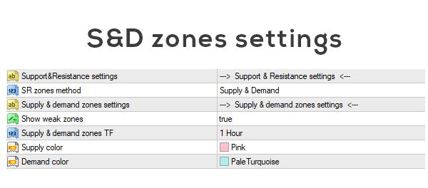 SD zones settings