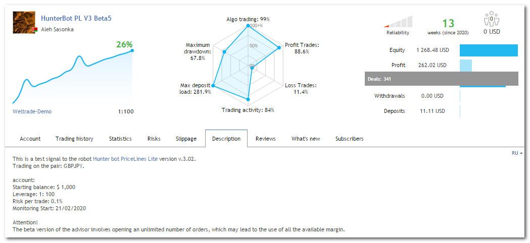 Результаты теста советника Hunter_bot_PriceLines_Extra версии v3.02 - настройки