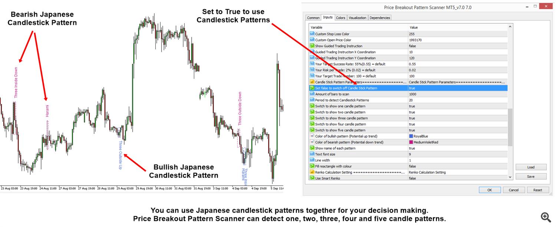 Price Breakout Pattern Scanner Japanese Candlestick Patterns 1