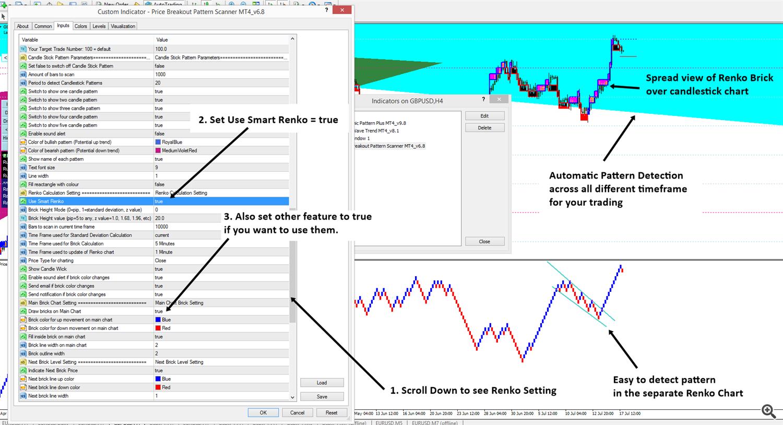 price breakout pattern scanner smart renko s001e1 1 d1c