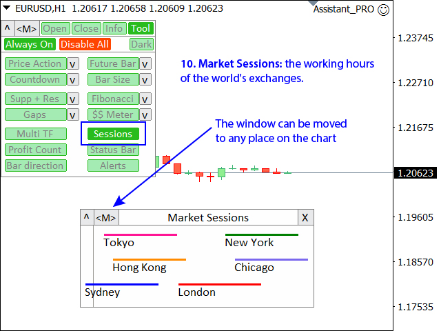 10: Market Sessions