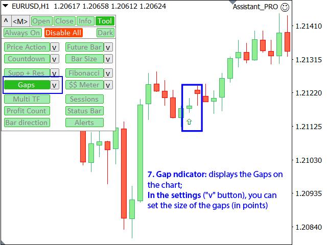 7. Gap Indicator