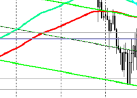 GBP/USD: TRADING RECOMMENDATIONS