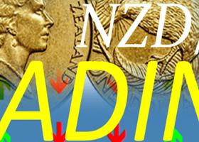 NZD/USD: УРОВНИ И ТОРГОВЫЕ РЕКОМЕНДАЦИИ