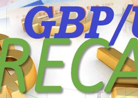 GBP/USD: УРОВНИ И ТОРГОВЫЕ РЕКОМЕНДАЦИИ