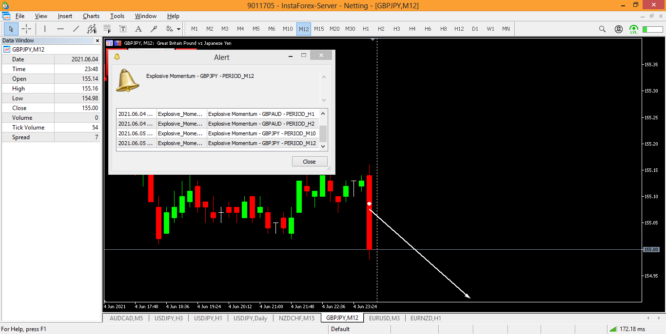 GBPJPY M12 SELL