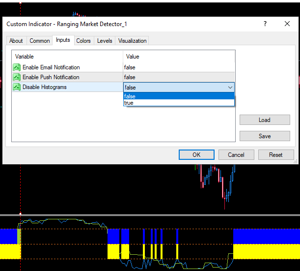 Fig. 4. Ranging Market Detector Settings. Enabling Histograms.