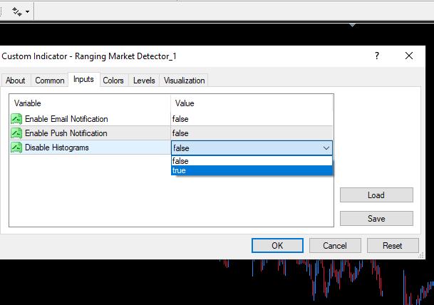 Ranging Market Detector Settings. Disabling Histograms.