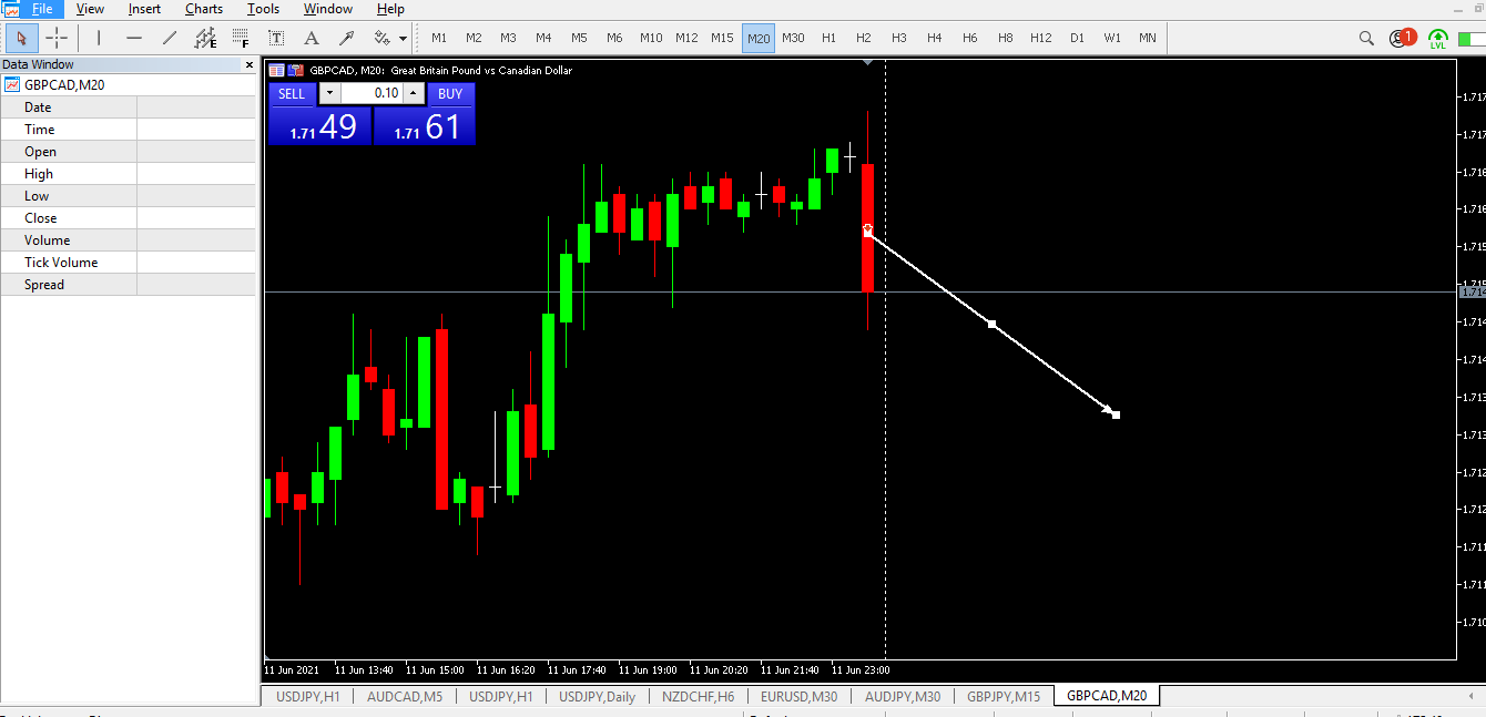 Sell GBPCAD