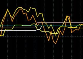 What a multiframe indicator should look like