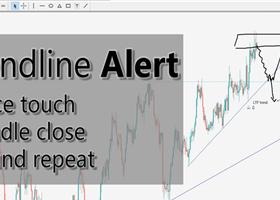 Metatrader trendline alert indicator (price touch, close, break)