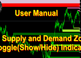 RS Supply and Demand Zones Advanced Toggle Indicator