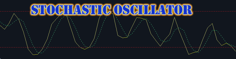What is the Stochastic Oscillator?