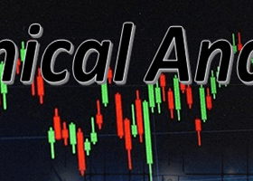 Нефть WTI: УРОВНИ И ТОРГОВЫЕ СЦЕНАРИИ