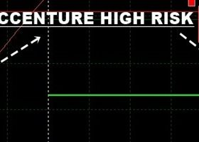 Accenture Strategy (High Risk Setup)
