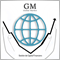globalmarketautotrading
