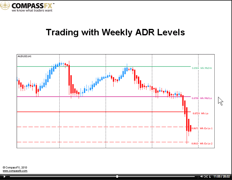 Forex adr calculator download