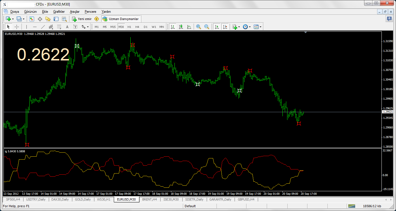 Forex sd system