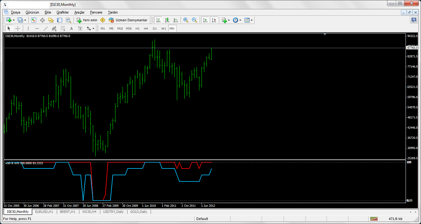 Forex steroid live
