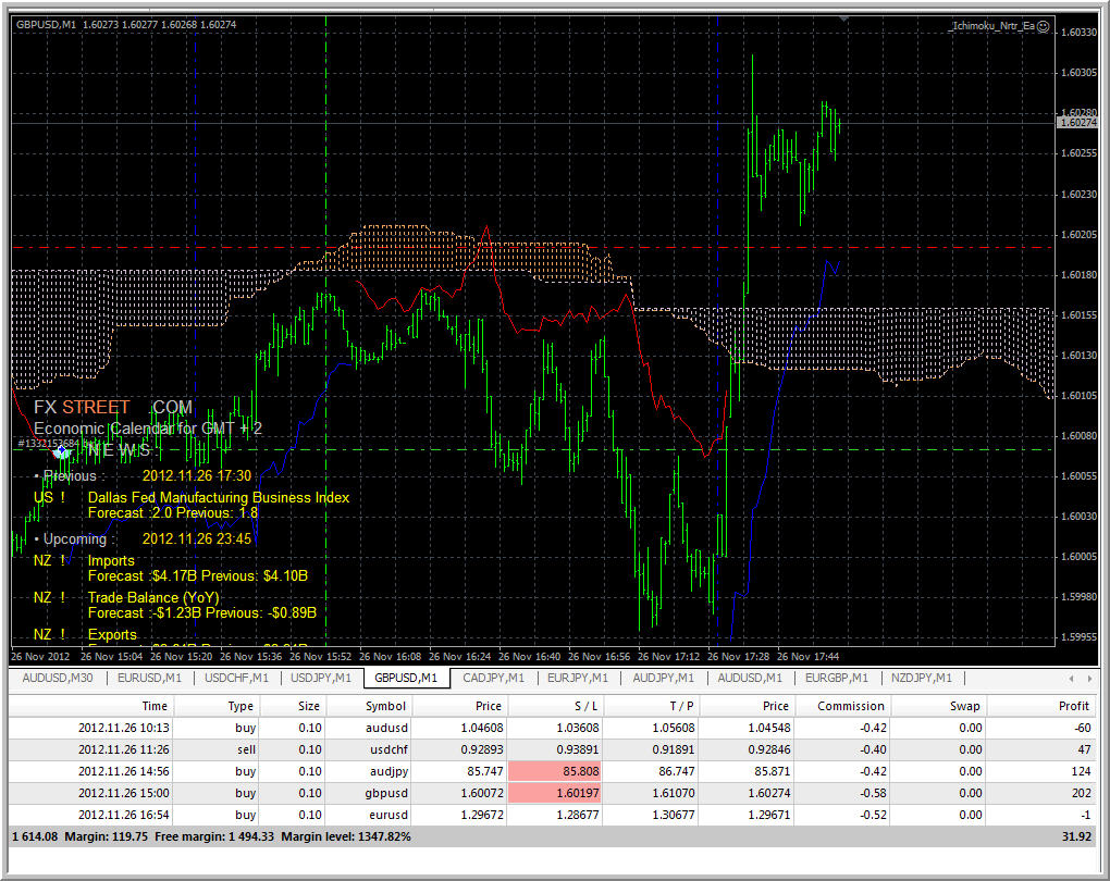 Tsd trading system
