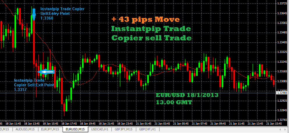 Best forex signals with trade copier investment company act of 1940 3a7 exemption