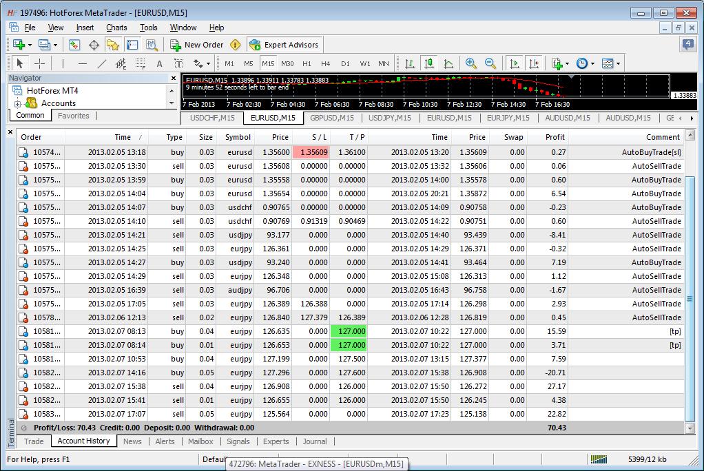 FOREX Trading Bonus   GOLD Trading   Binary Options