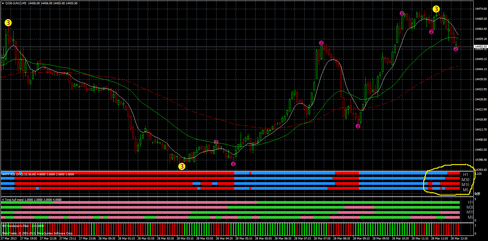 Elite Suggestions for Trading System - Forex TSD Trading Strategies ...