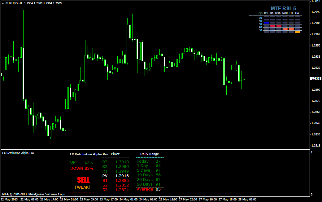 To .225 by bionic forex 1