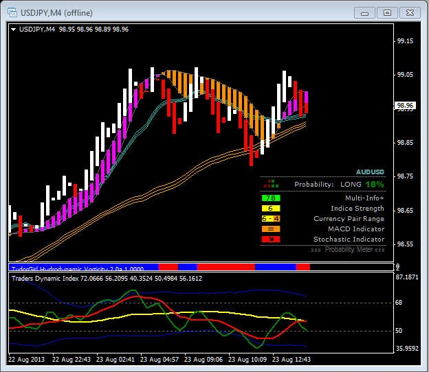 Mr nims trading system