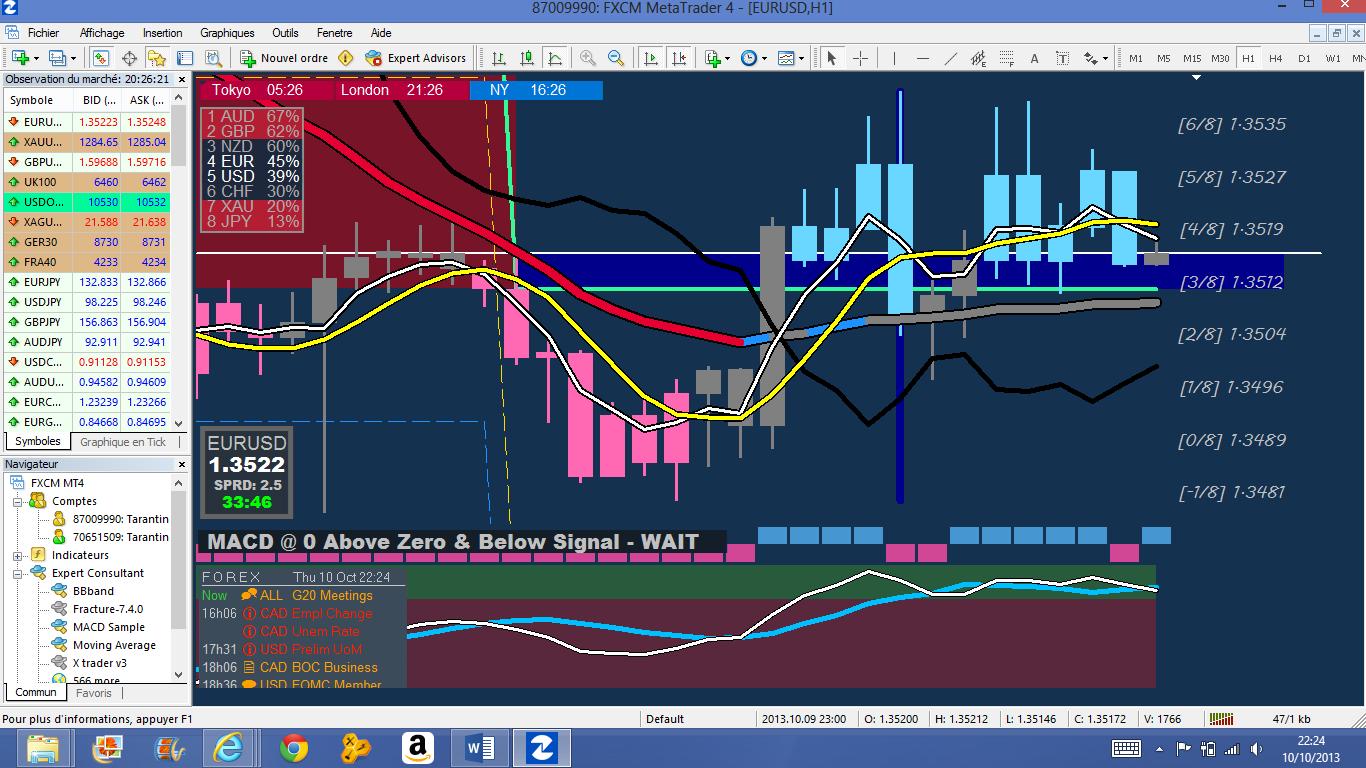 Xard777 trading system