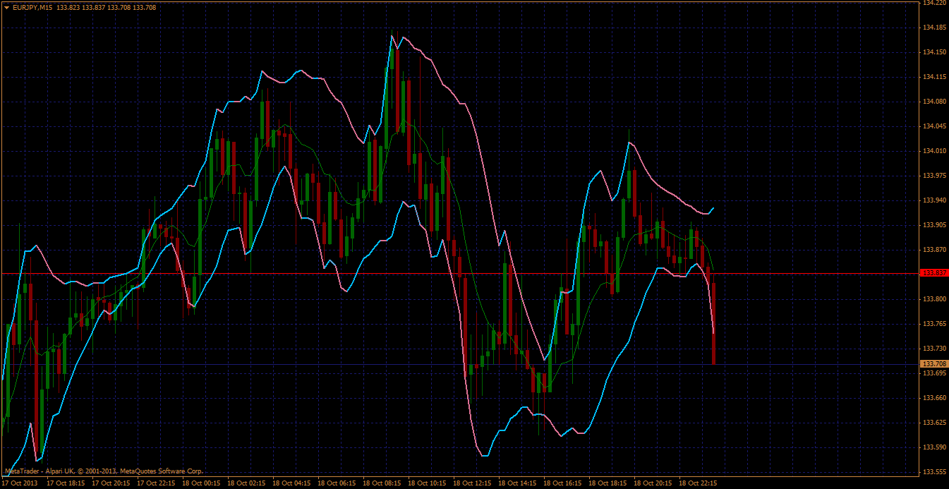 Better bollinger bands mt4