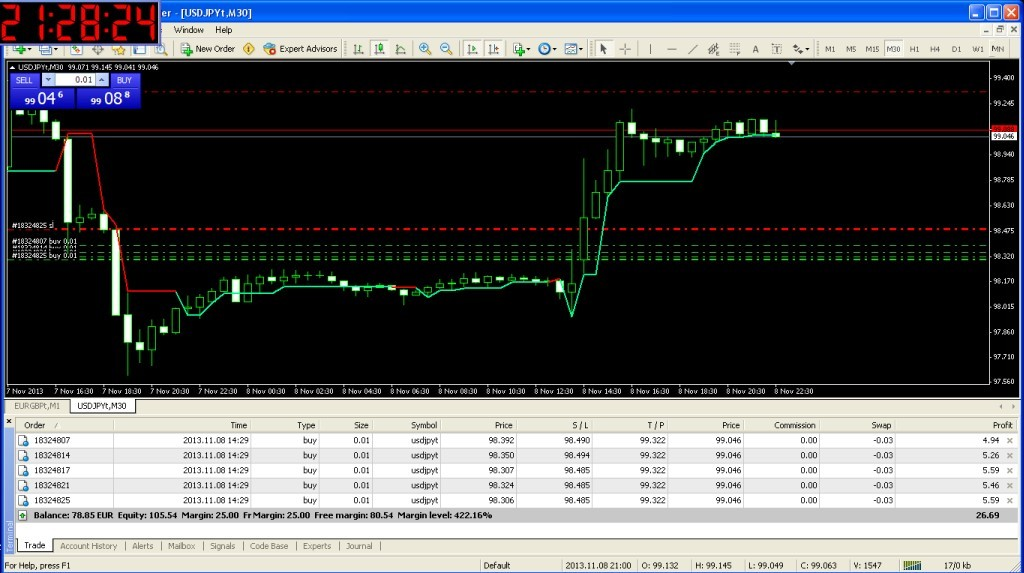 Forex ssd