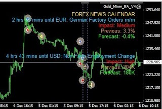 ... you need to start using the best Forex robots to make pips