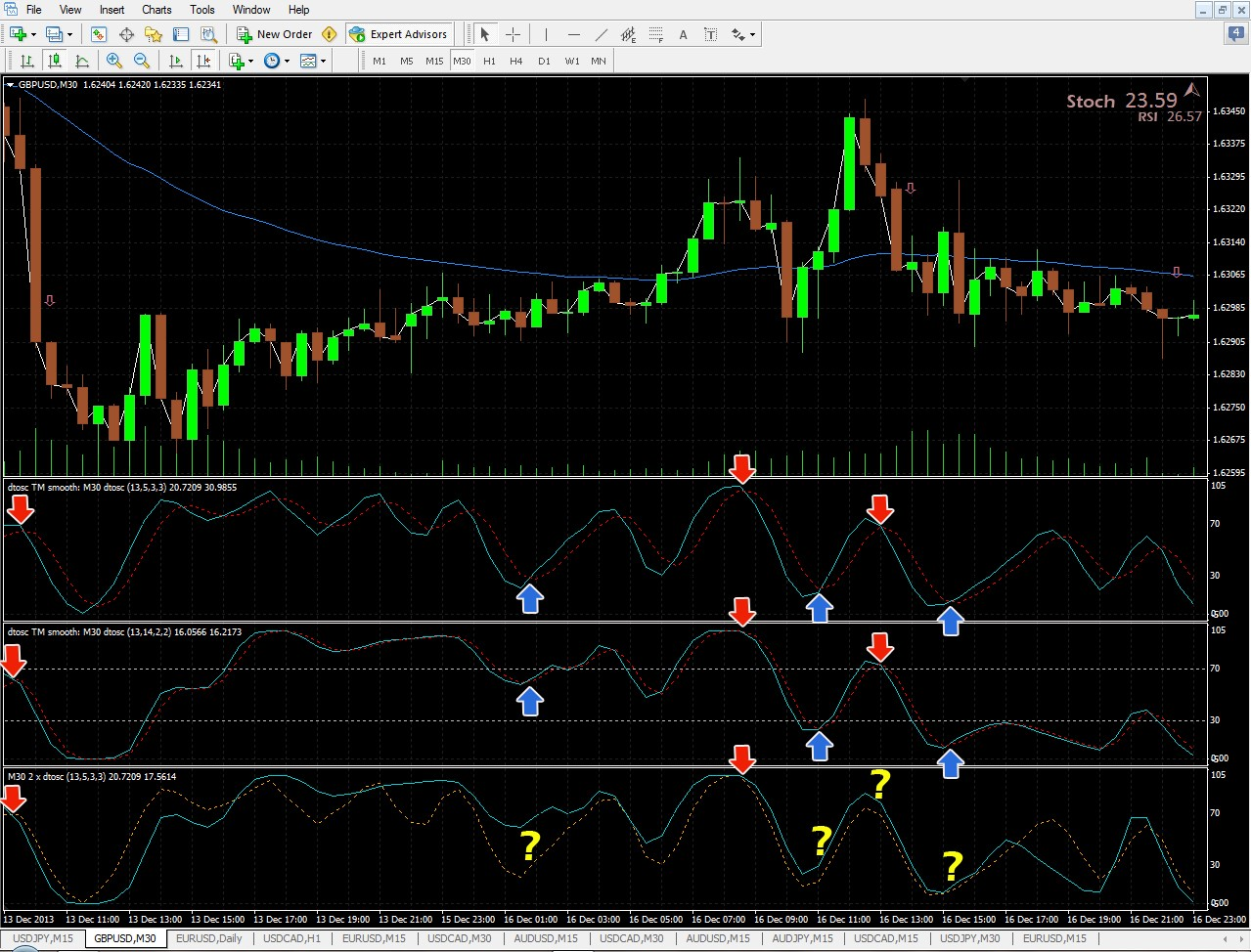 Forex plus500 forum