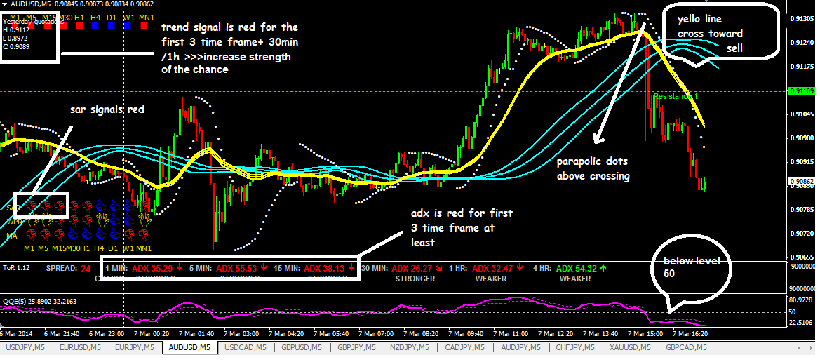 Forex pips finder software+forum
