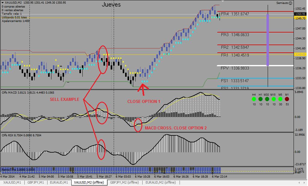 Mr nims renko ashi trading system 2 : Xm forex demo contest