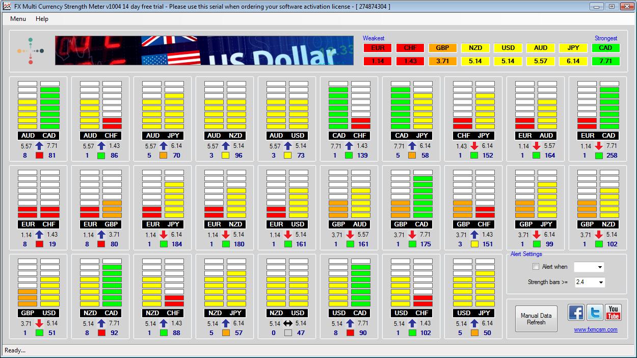 Forex profit supreme meter download