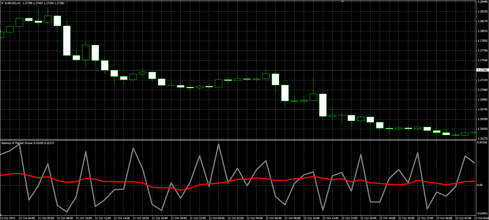 Trade Bollinger Bands Like A Pro Video