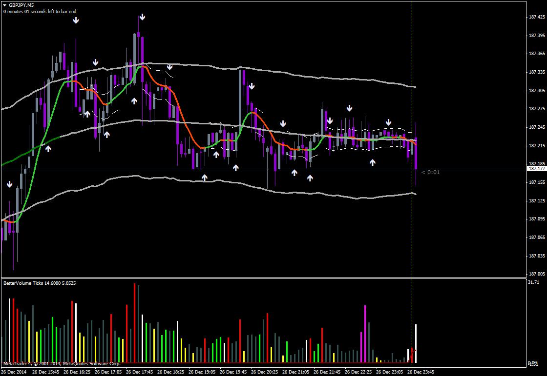 Volume Peak Indicator - anybody can make it? - Indices - General