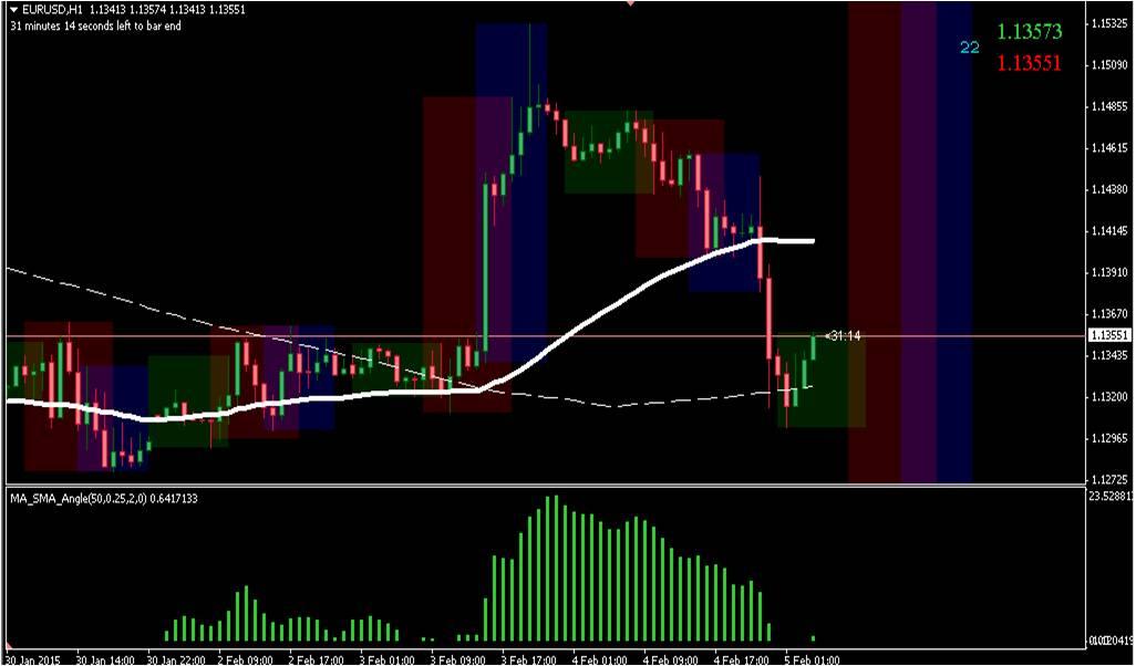 Td bank forex trading