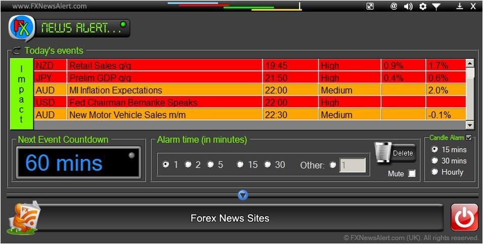 Forex news alert download
