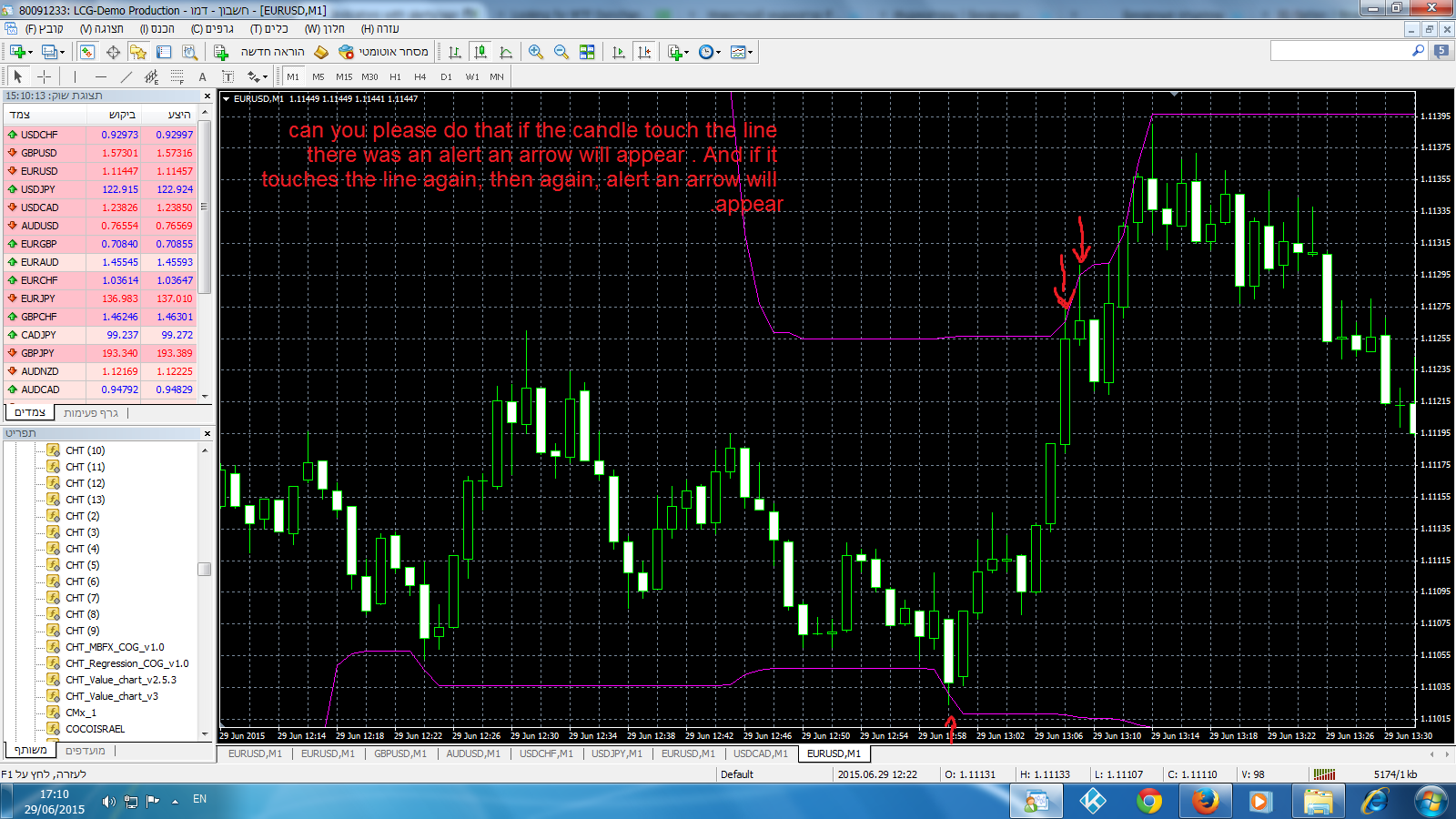 Download Forex Free tsd Strategy system For mt4