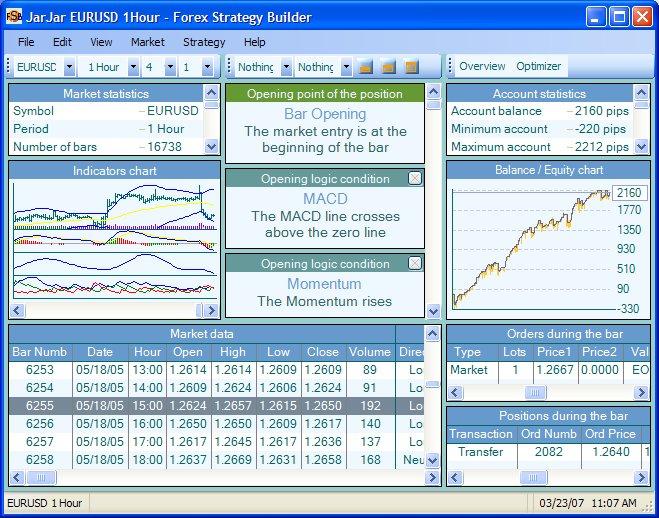 Indicators tester mt4 forex