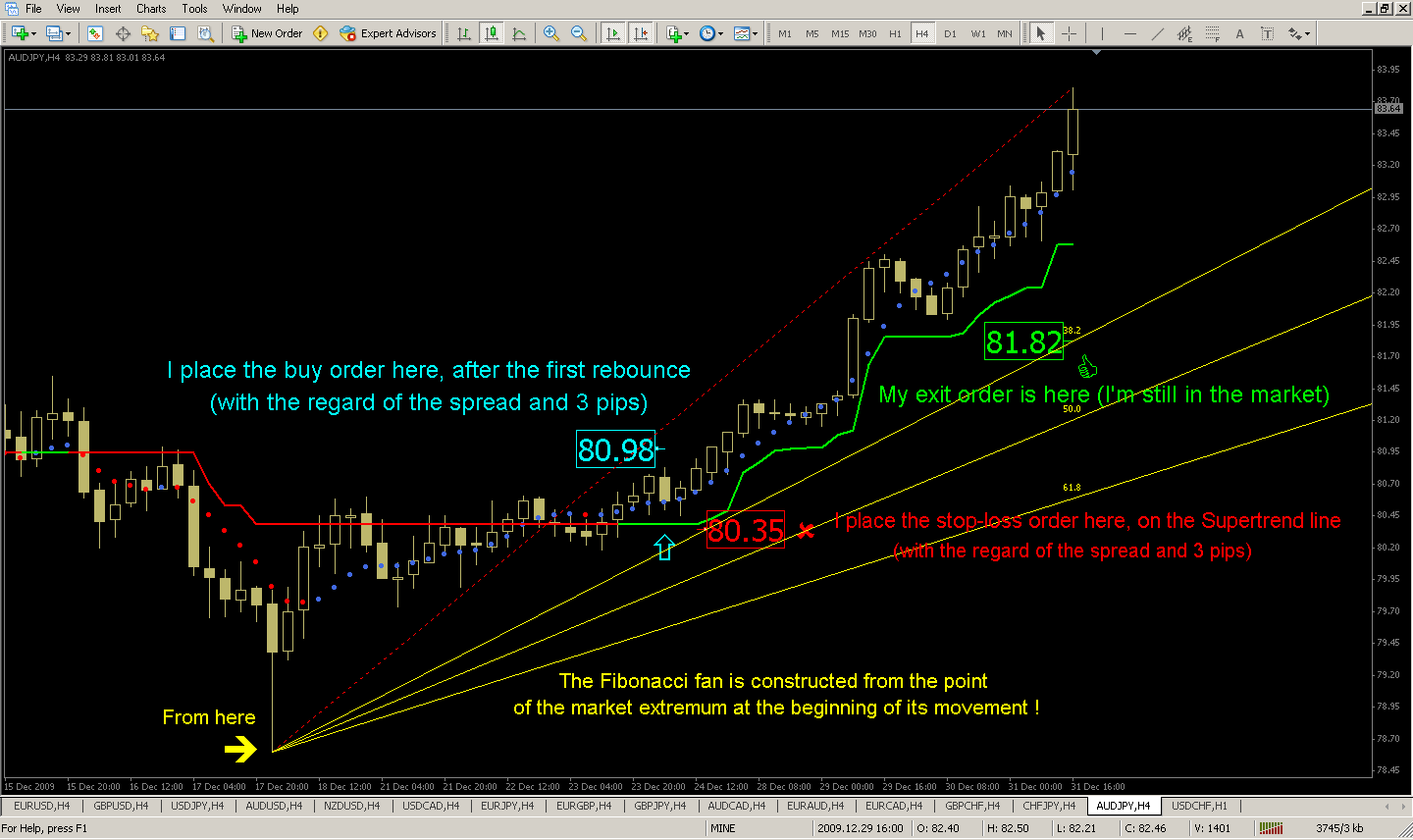 Andrew Forex Trading System - Risk Management - Trading Systems