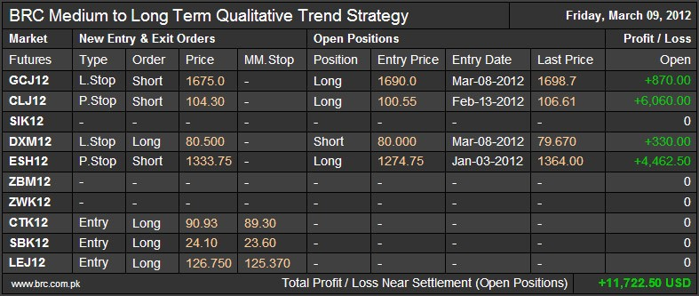 Quantitative trading systems download