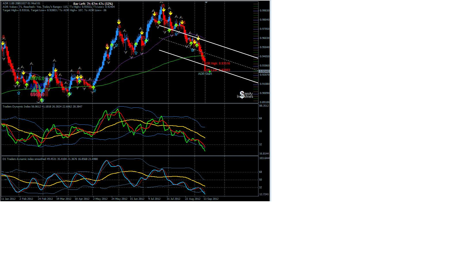 Tdi ea - Currency Trading - MQL4 and MetaTrader 4 - MQL4 programming